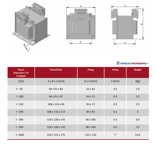 AC lighting transformers from Rundles